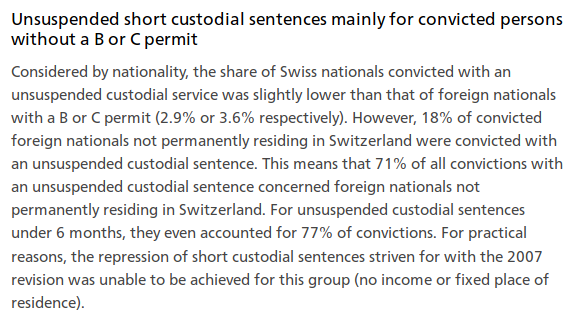 71% of all convictions with an unsuspended custodial sentence concerned foreign nationals